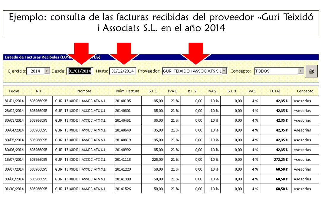 gestión estimación directa